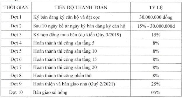 phuong-thuc-thanh-toan-1