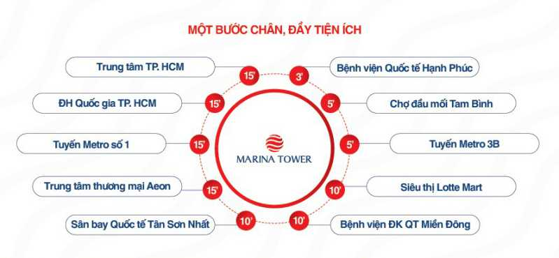 tien-ich-ngoai-khu-chung-cu-marina-tower-binh-duong