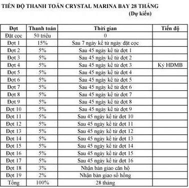 thanh-toan-Crystal-Marina-Bay-Nha-Trang