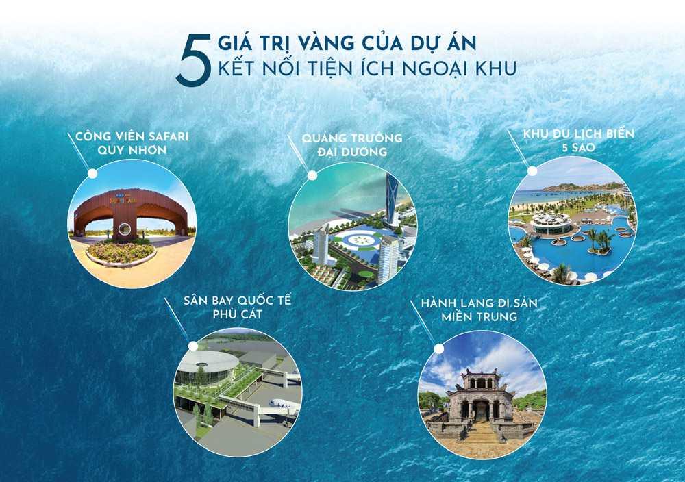 danh-gia-tien-ich-nhon-hoi-new-city-phan-khu-1-2-3-4