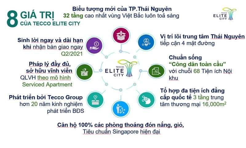 8-gia-tri-can-ho-tecco-elite-city-thai-nguyen