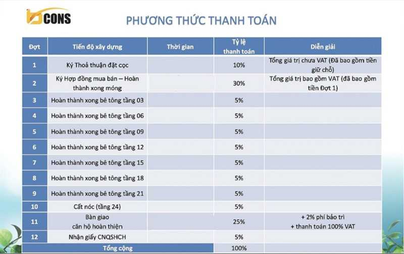 thanh-toan-can-ho-bcons-bee-binh-duong