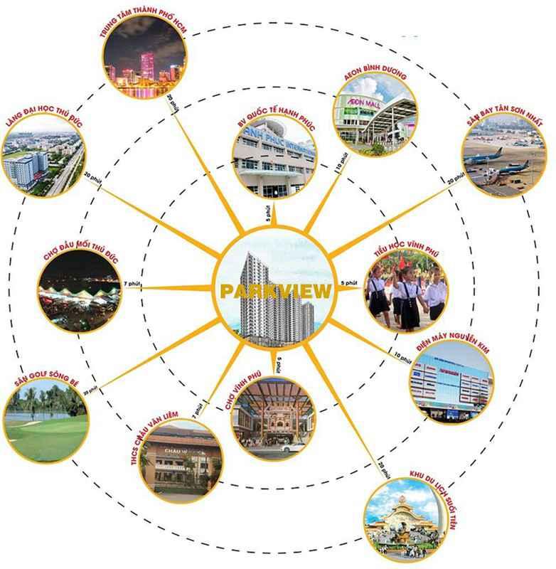 tien-ich-ngoai-khu-du-an-parkview-binh-duong